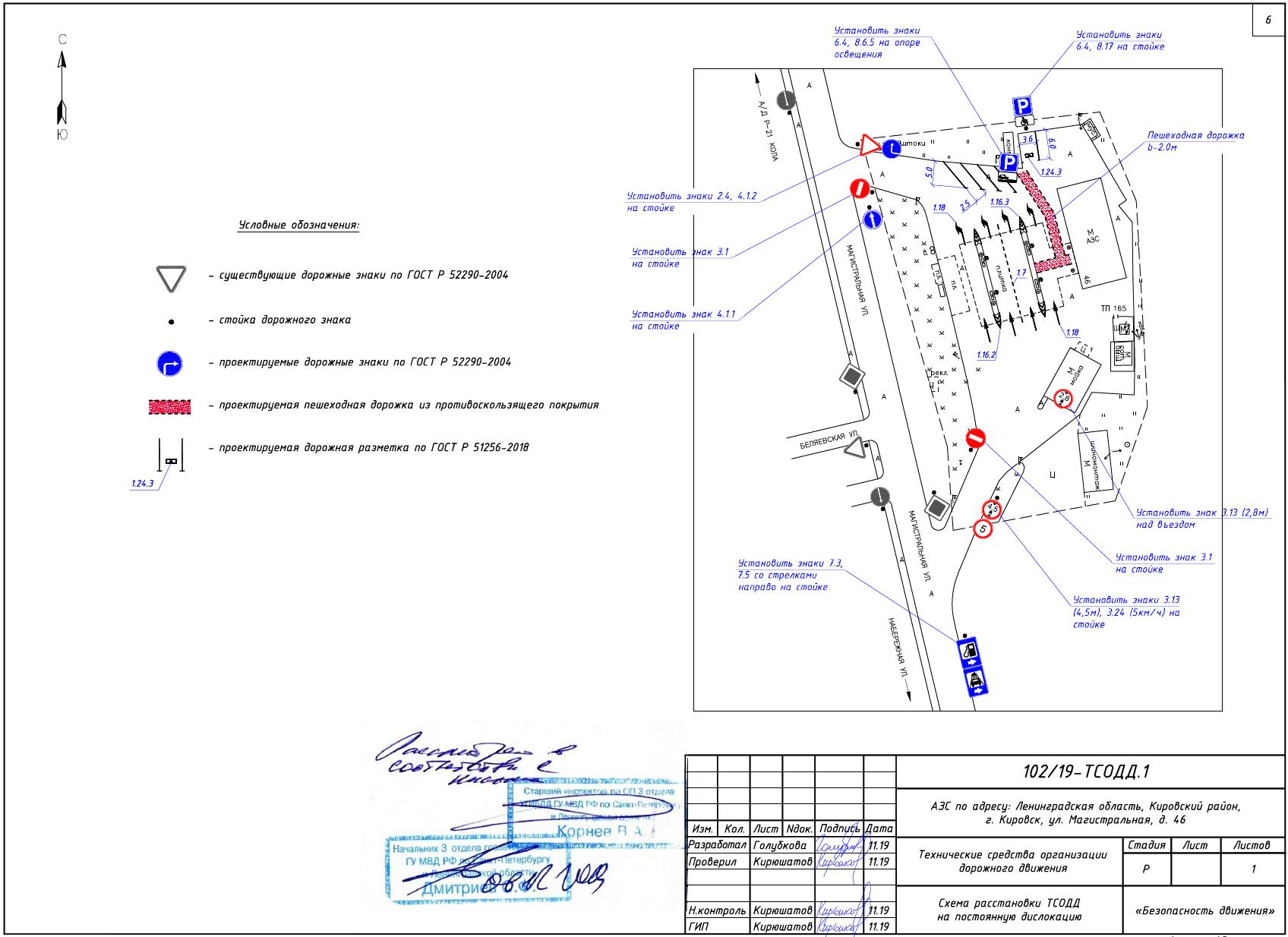 Схема расстановки дорожных знаков